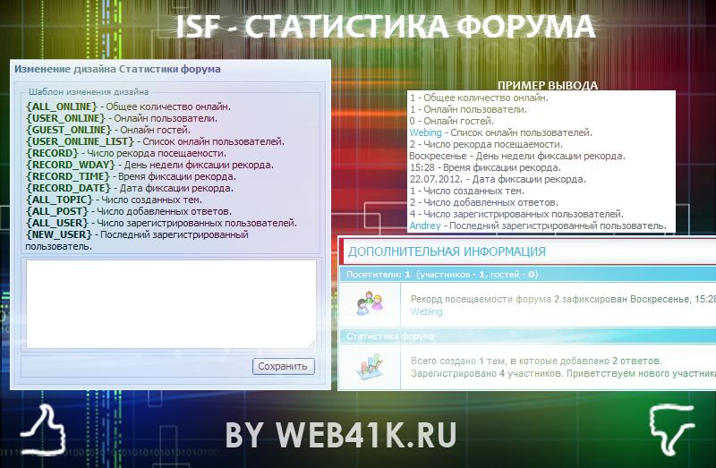 ISF - Статистика форума